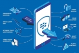 BlackBerry Intelligent Security provides real-time risk analysis