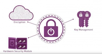 Gemalto launches SafeNet Data Protection On Demand