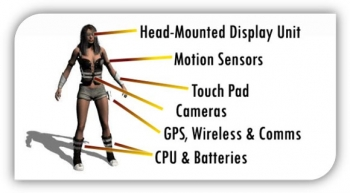Watch out – wearable computing is back on the agenda