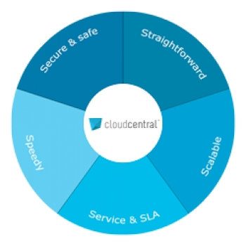 CloudCentral migrates to Brocade to support growth