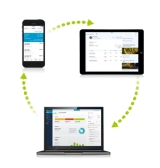 Intuit signs up Shopify, Bigcommerce for Quickbooks integrations