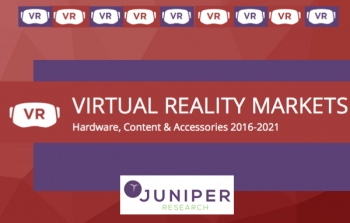Smartphone VR: over half of VR shipments by 2021 yet just 7% of hardware revenues