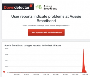 Aussie Broadband outage: own site and infrastructure affected in Victoria, now resolved?