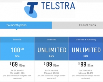 Telstra customers downloaded 243,300TB in July alone, despite 'slow' NBN; telco offers new fixed broadband plans